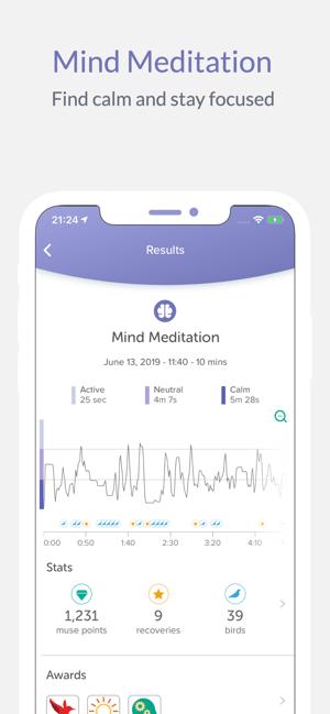Mind Meditation